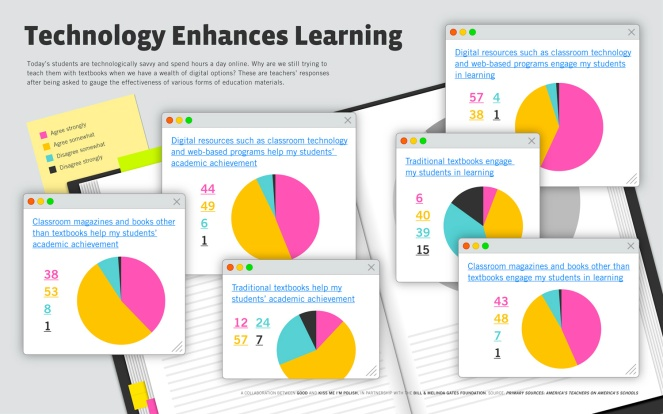 technology-and-learning_50290aaa8641c